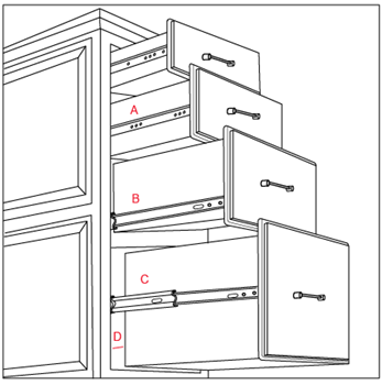 Drawer Slide Types